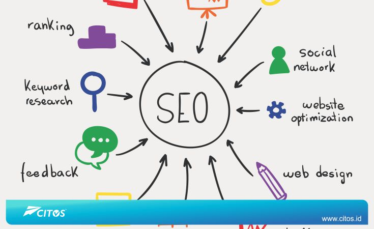 Blog Citos Cara Membuat SEO (Search Engine Optimization) Agar ...